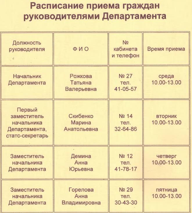Социальная защита населения Иваново